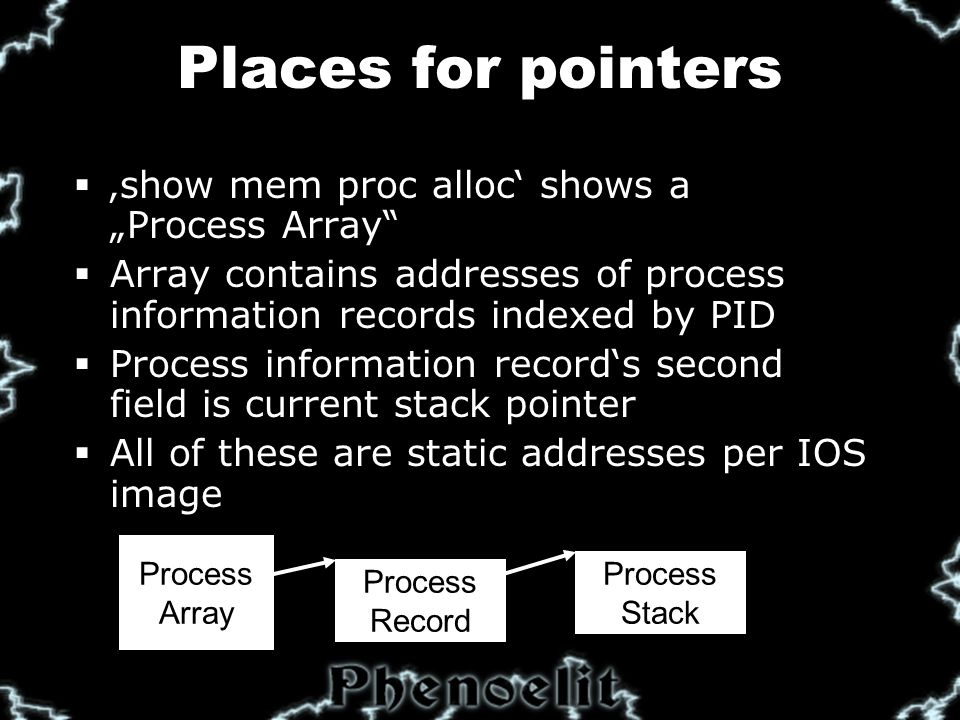 "Places for pointers  'show mem proc alloc' shows a ""Process Array  Array contains addresses of process information records indexed by PID  Process information record's second field is current stack pointer  All of these are static addresses per IOS image Process Array Process Record Process Stack"