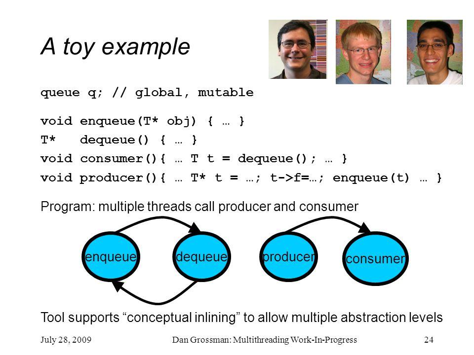July 28, 2009Dan Grossman: Multithreading Work-In-Progress24 A toy example queue q; // global, mutable void enqueue(T* obj) { … } T* dequeue() { … } v