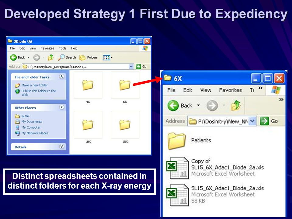Developed Strategy 1 First Due to Expediency Distinct spreadsheets contained in distinct folders for each X-ray energy