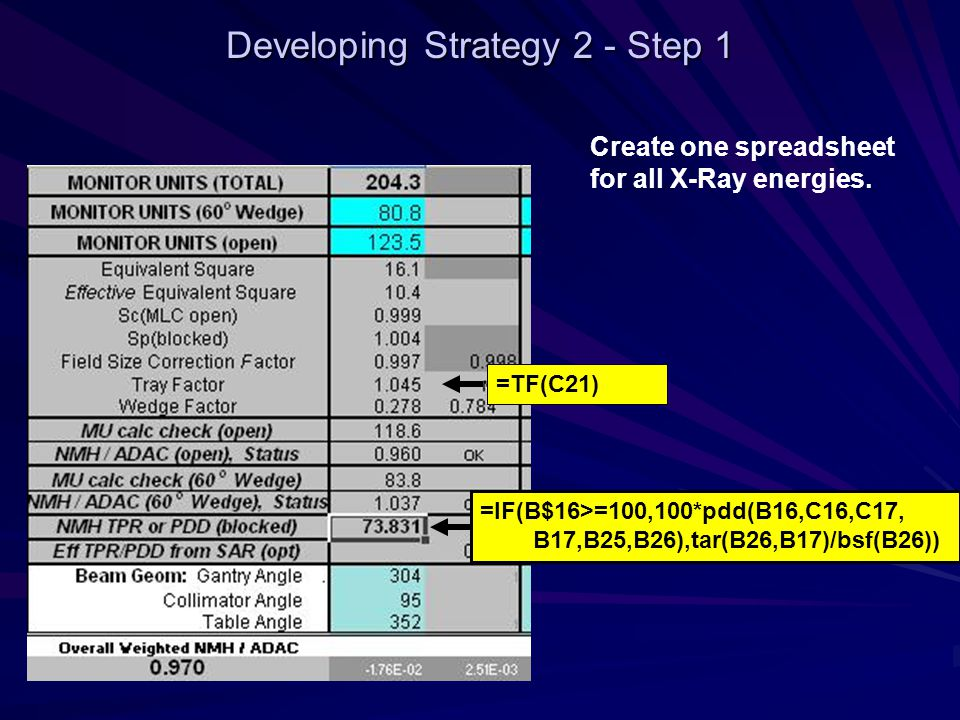 Developing Strategy 2 - Step 1 =IF(B$16>=100,100*pdd(B16,C16,C17,.