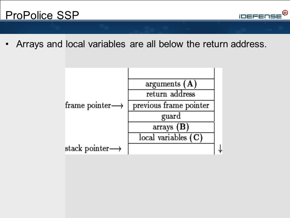 PaX RANDEXEC Responsible for randomizing the location of ET_EXEC ELF binaries.