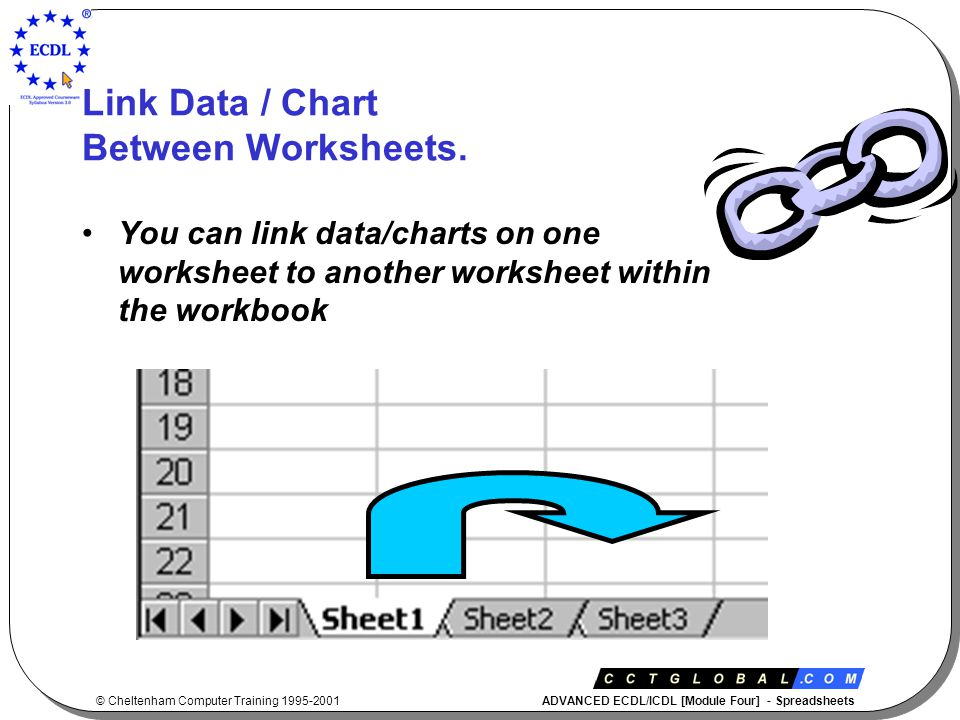 © Cheltenham Computer Training 1995-2001 ADVANCED ECDL/ICDL [Module Four] - Spreadsheets Link Data / Chart Between Worksheets.