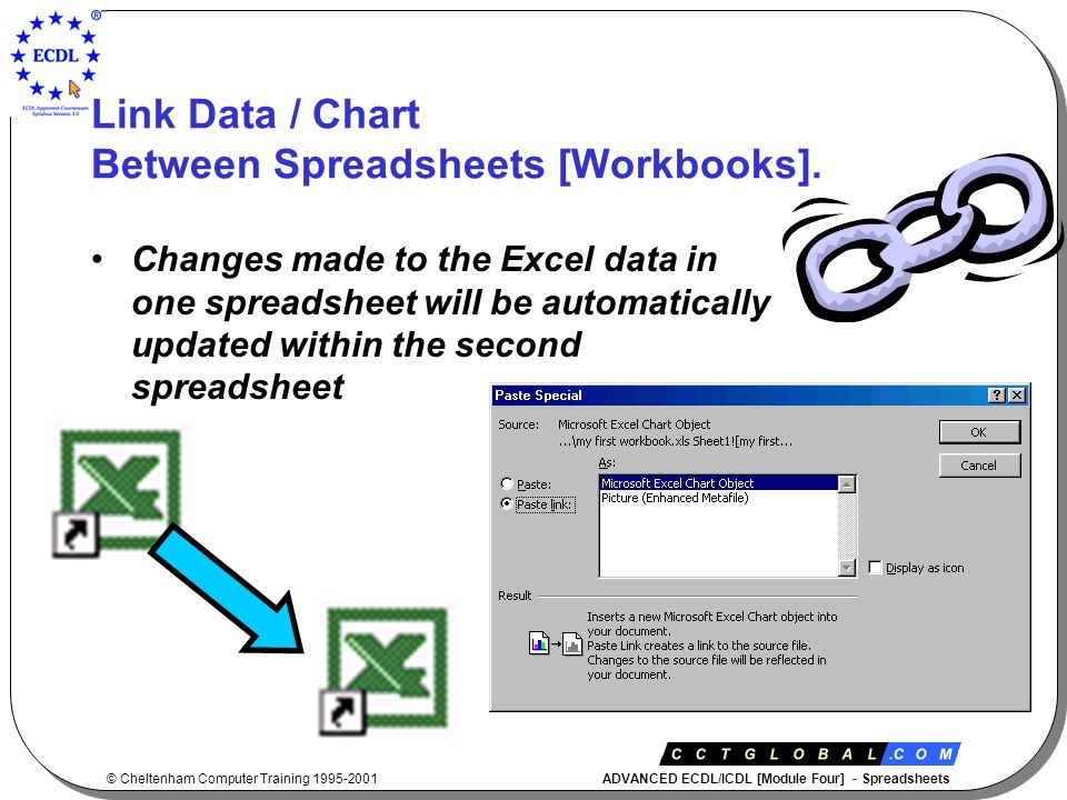 © Cheltenham Computer Training 1995-2001 ADVANCED ECDL/ICDL [Module Four] - Spreadsheets Link Data / Chart Between Spreadsheets [Workbooks].