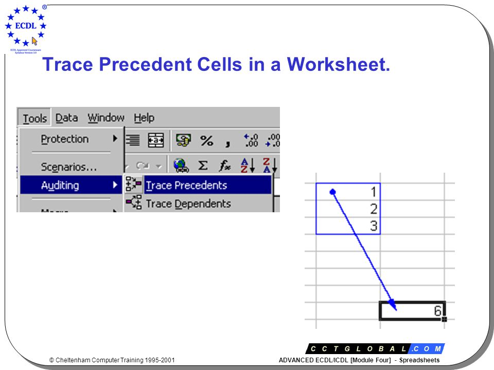 © Cheltenham Computer Training 1995-2001 ADVANCED ECDL/ICDL [Module Four] - Spreadsheets Trace Precedent Cells in a Worksheet.
