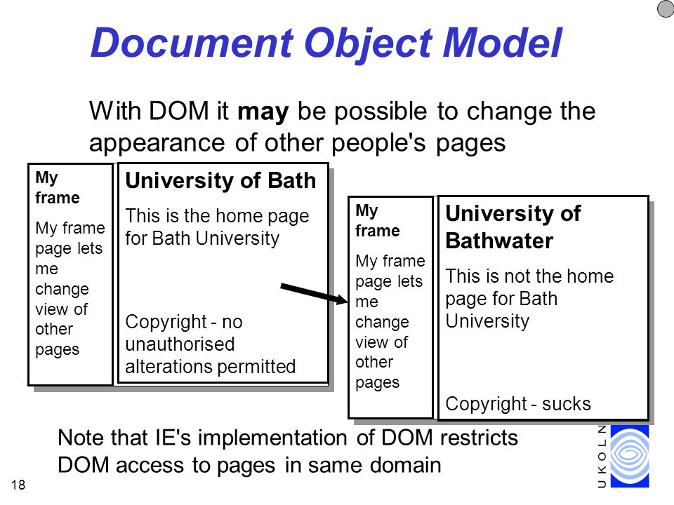 18 Document Object Model With DOM it may be possible to change the appearance of other people s pages University of Bath This is the home page for Bath University Copyright - no unauthorised alterations permitted My frame My frame page lets me change view of other pages University of Bathwater This is not the home page for Bath University Copyright - sucks My frame My frame page lets me change view of other pages Note that IE s implementation of DOM restricts DOM access to pages in same domain