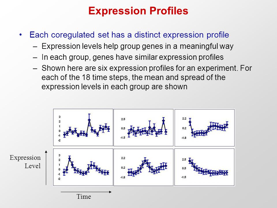 Expression Profiles Each coregulated set has a distinct expression profile –Expression levels help group genes in a meaningful way –In each group, genes have similar expression profiles –Shown here are six expression profiles for an experiment.