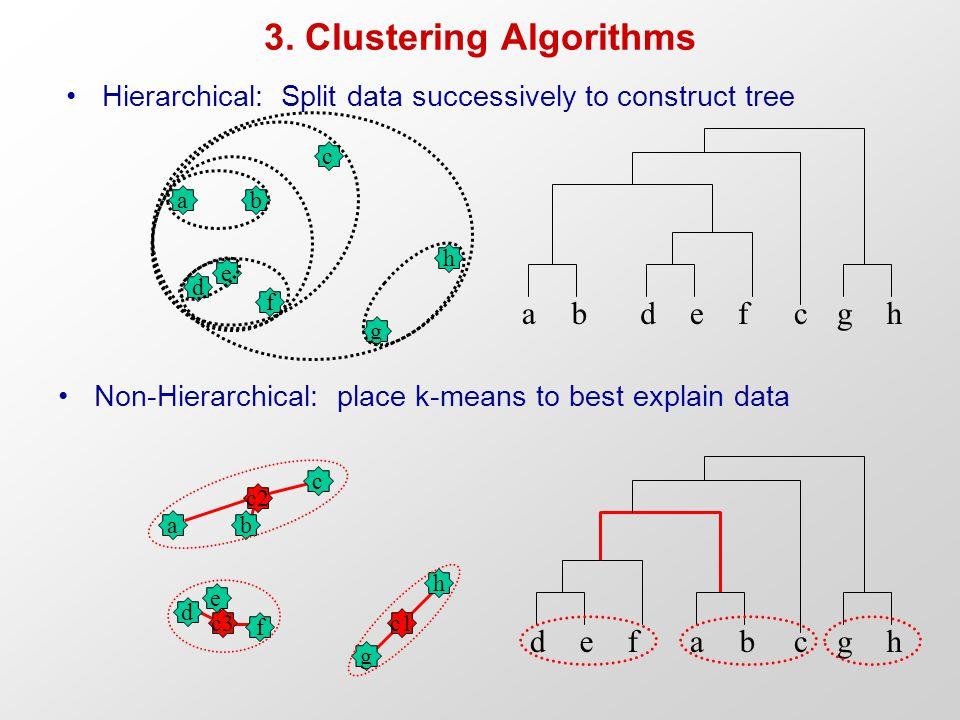 3. Clustering Algorithms Hierarchical: Split data successively to construct tree b e d f a c h g abdefghc Non-Hierarchical: place k-means to best expl