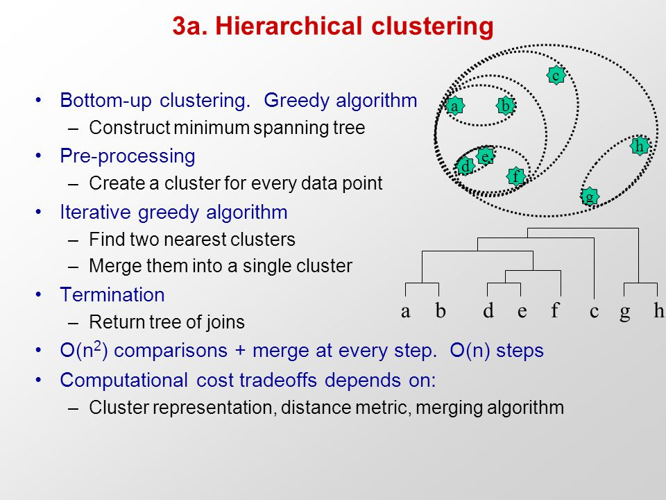 3a.Hierarchical clustering Bottom-up clustering.
