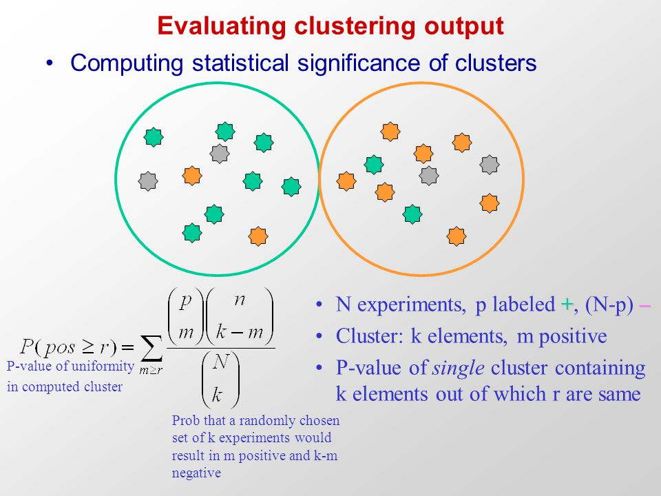 Evaluating clustering output Computing statistical significance of clusters +–N experiments, p labeled +, (N-p) – Cluster: k elements, m positive P-va