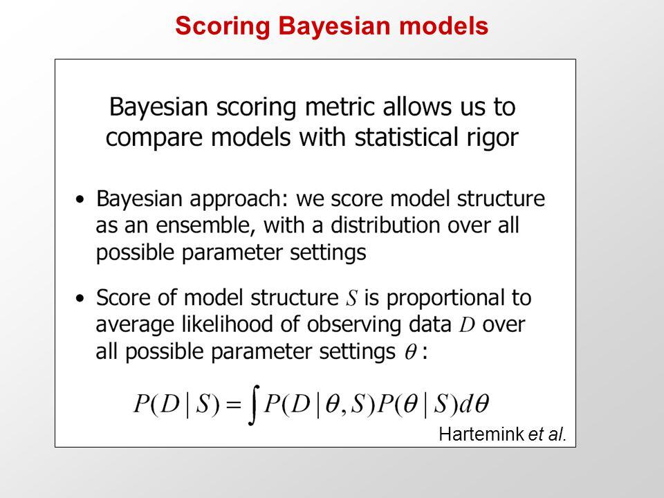 Hartemink et al. Scoring Bayesian models