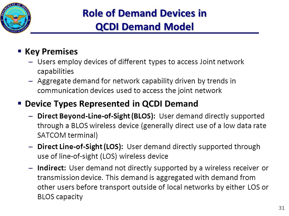 Role of Demand Devices in QCDI Demand Model  Key Premises ─Users employ devices of different types to access Joint network capabilities ─Aggregate demand for network capability driven by trends in communication devices used to access the joint network  Device Types Represented in QCDI Demand ─Direct Beyond-Line-of-Sight (BLOS): User demand directly supported through a BLOS wireless device (generally direct use of a low data rate SATCOM terminal) ─Direct Line-of-Sight (LOS): User demand directly supported through use of line-of-sight (LOS) wireless device ─Indirect: User demand not directly supported by a wireless receiver or transmission device.