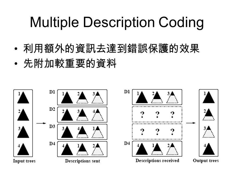 Multiple Description Coding 利用額外的資訊去達到錯誤保護的效果 先附加較重要的資料