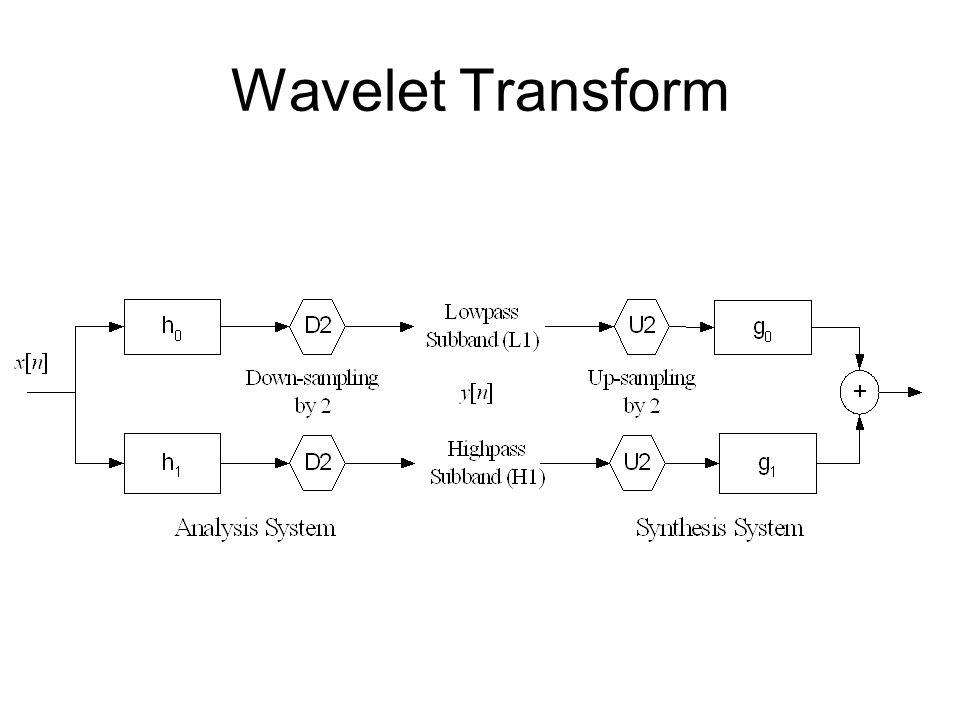 Discrete Wavelet Transformation LH LL LH HL HH