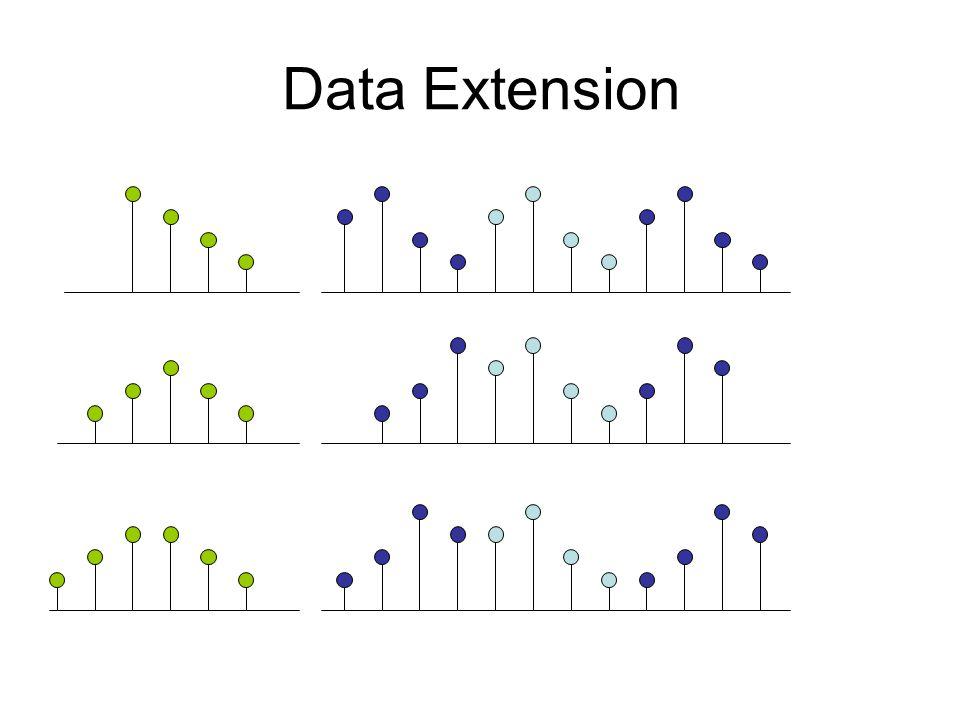 Period or Symmetric Extension bpp9/710/185/39/7M5/11A5/11C13/7C13/7T 0.125 30.06 /30.53 30.21 /30.69 29.61 /30.05 29.88 /30.32 29.73 /30.22 29.74 /30.25 30.07 /30.51 30.05 /30.50 0.25 33.22 /33.59 33.27 /33.76 32.61 /32.95 33.00 /33.36 32.84 /33.16 32.93 /33.27 33.16 /33.53 33.14 /33.50 0.5 36.53 /36.75 36.48 /36.88 35.91 /36.09 36.27 /36.56 36.12 /36.32 36.20 /36.43 36.42 /36.72 36.42 /36.70 1.0 39.77 /39.92 39.74 /39.95 39.15 /39.30 39.45 /39.60 39.31 /39.47 39.35 /39.51 39.62 /39.77 39.60 /39.74 Lena