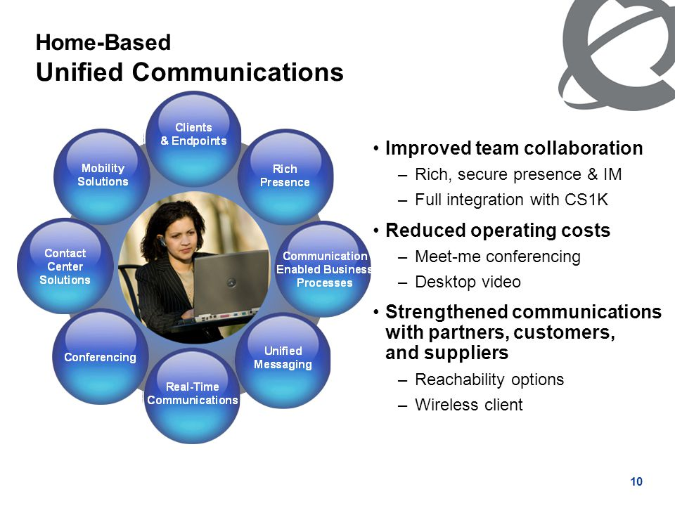 Home-Based Unified Communications Improved team collaboration –Rich, secure presence & IM –Full integration with CS1K Reduced operating costs –Meet-me conferencing –Desktop video Strengthened communications with partners, customers, and suppliers –Reachability options –Wireless client 10