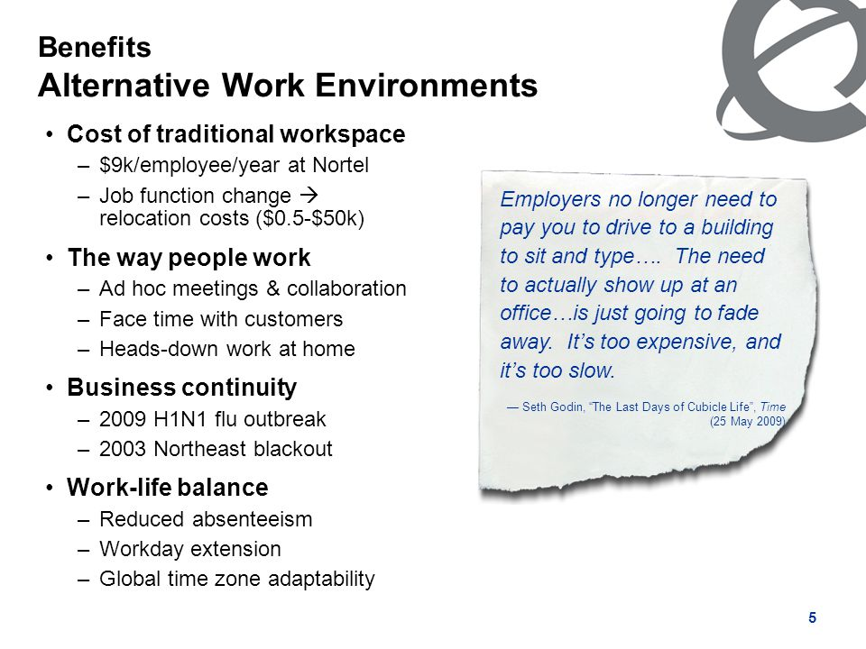 5 Benefits Alternative Work Environments Cost of traditional workspace –$9k/employee/year at Nortel –Job function change  relocation costs ($0.5-$50k) The way people work –Ad hoc meetings & collaboration –Face time with customers –Heads-down work at home Business continuity –2009 H1N1 flu outbreak –2003 Northeast blackout Work-life balance –Reduced absenteeism –Workday extension –Global time zone adaptability Employers no longer need to pay you to drive to a building to sit and type….