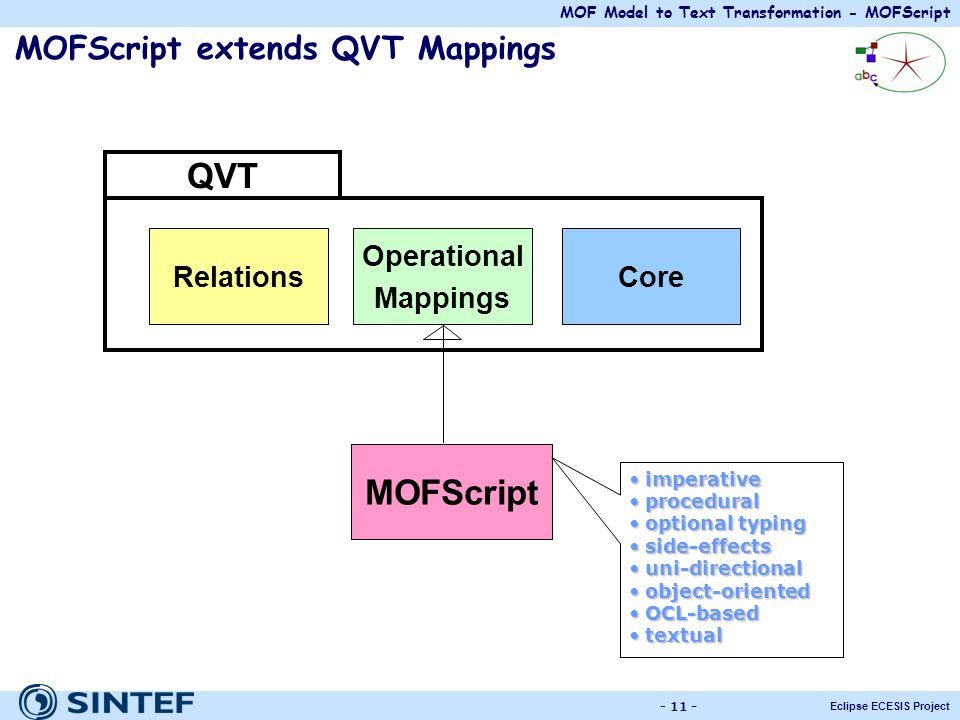 MOF Model to Text Transformation - MOFScript Eclipse ECESIS Project - 11 - MOFScript extends QVT Mappings Relations Operational Mappings Core QVT MOFS