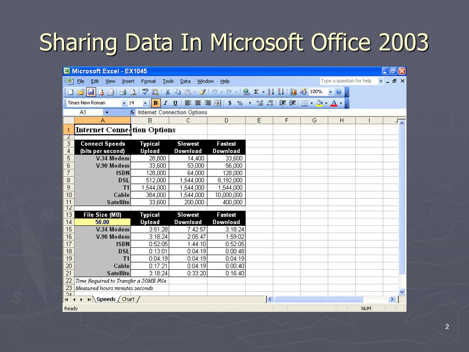 2 Sharing Data In Microsoft Office 2003