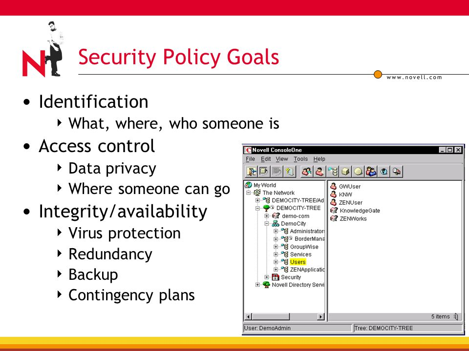 Security Policy Goals Identification  What, where, who someone is Access control  Data privacy  Where someone can go Integrity/availability  Virus protection  Redundancy  Backup  Contingency plans
