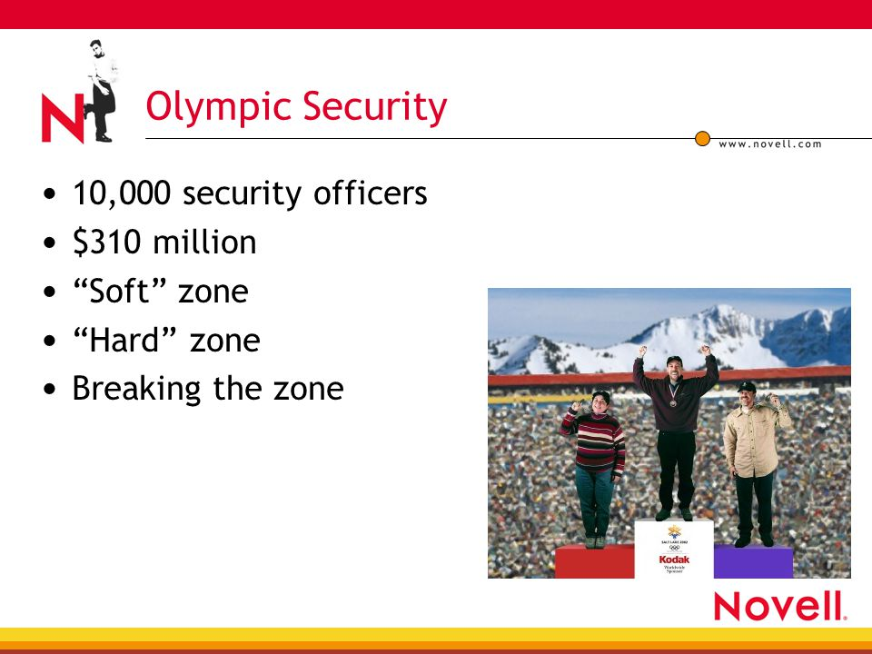 Olympic Security 10,000 security officers $310 million Soft zone Hard zone Breaking the zone