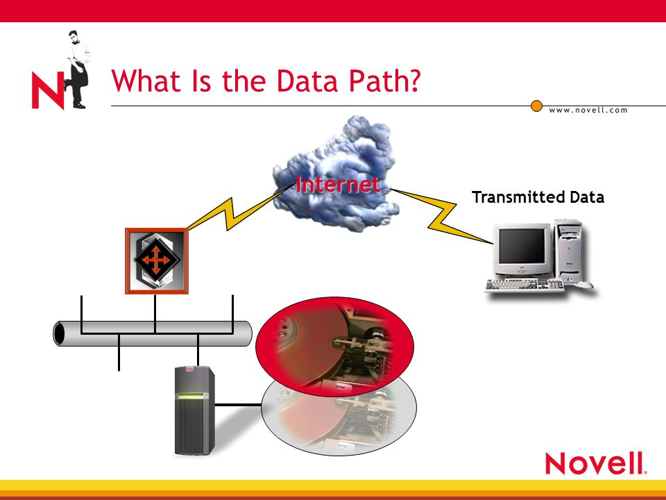 What Is the Data Path Transmitted Data Internet