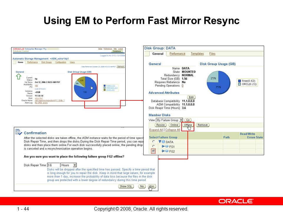 Copyright © 2008, Oracle. All rights reserved. 1 - 44 Using EM to Perform Fast Mirror Resync