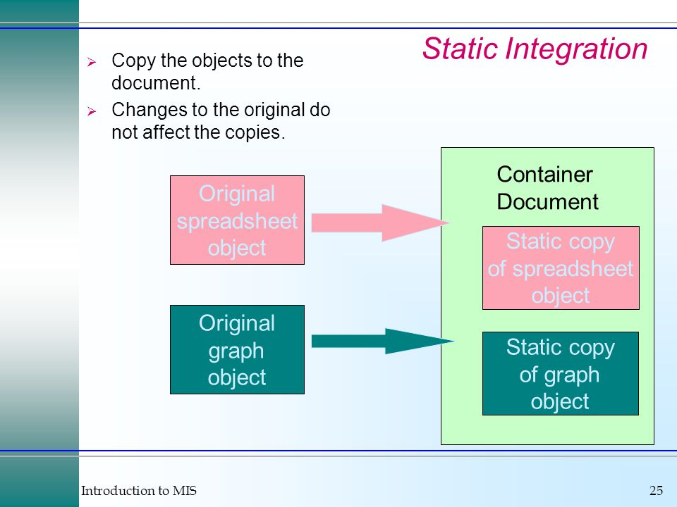 Introduction to MIS25 Static Integration Document  Copy the objects to the document.