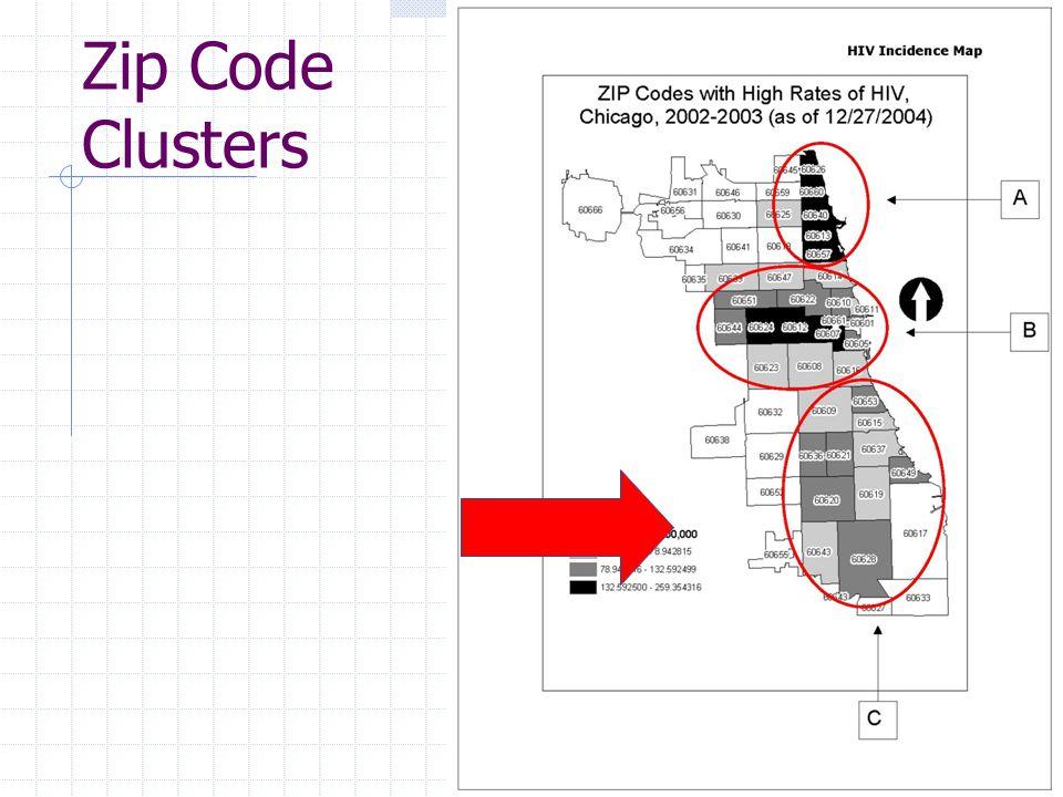 Zip Code Clusters