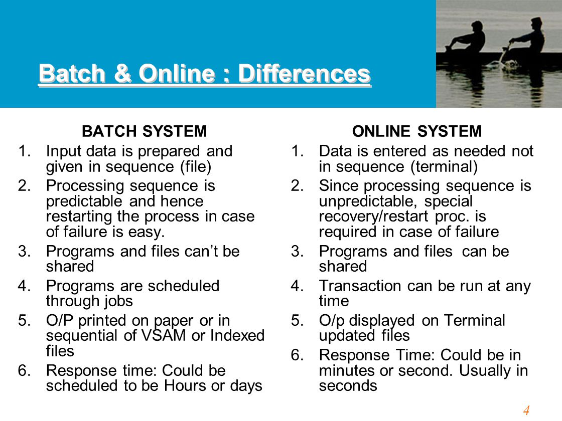 5 CICS & Operating System Operating System CICS User's App. Files & Database Enter Code :