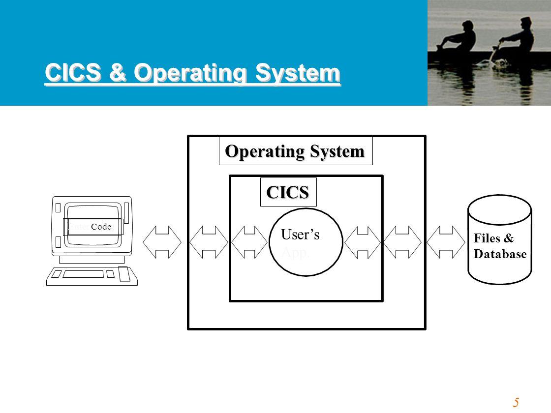 16 CICS Program Restrictions Restrictions: No CONFIG.