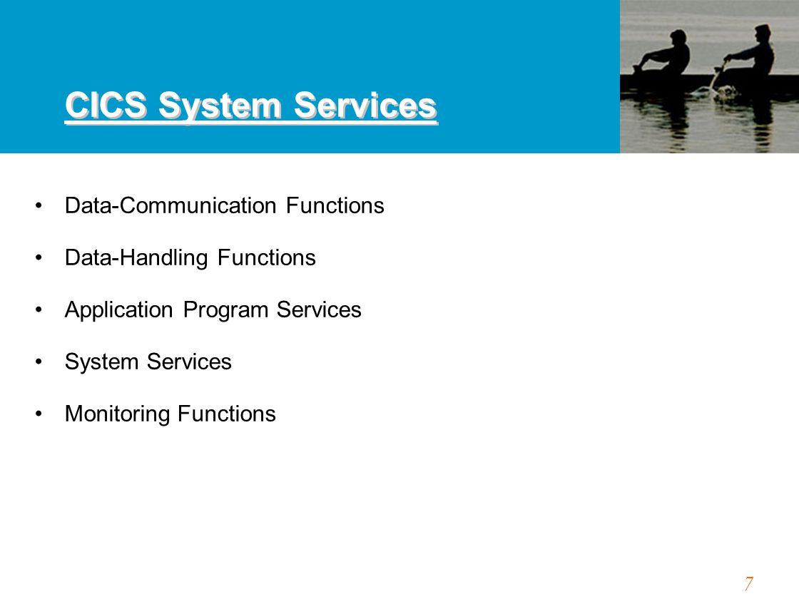 108 CICS Error Handling Procedures