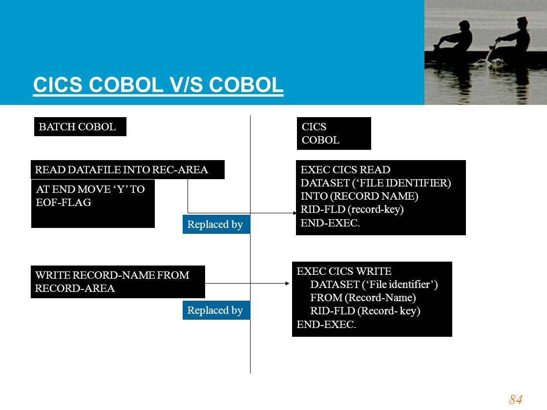 84 CICS COBOL V/S COBOL BATCH COBOLCICS COBOL READ DATAFILE INTO REC-AREAEXEC CICS READ DATASET ('FILE IDENTIFIER) INTO (RECORD NAME) RID-FLD (record-