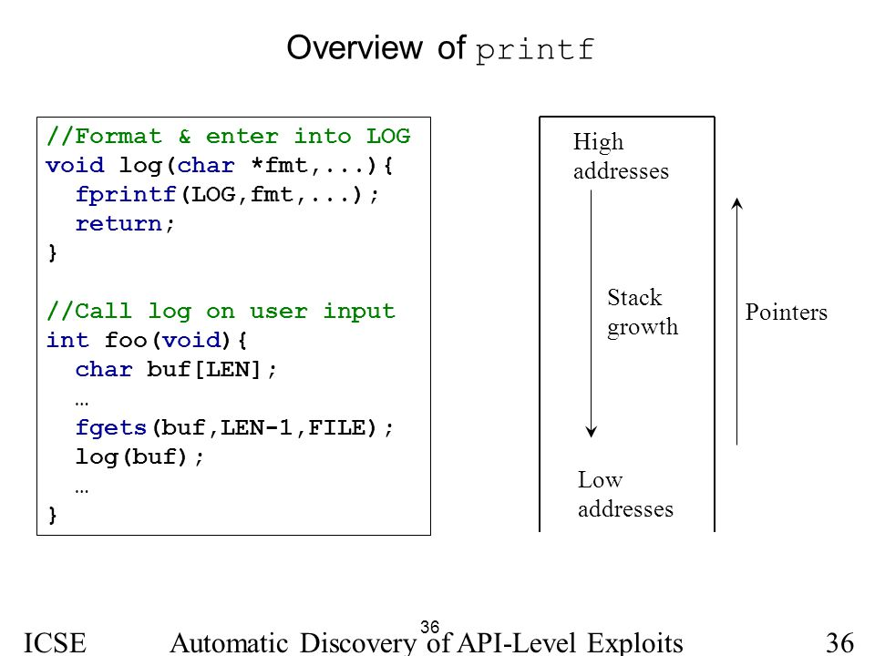 36 ICSE 2005 Automatic Discovery of API-Level Exploits36 Overview of printf //Format & enter into LOG void log(char *fmt,...){ fprintf(LOG,fmt,...); r