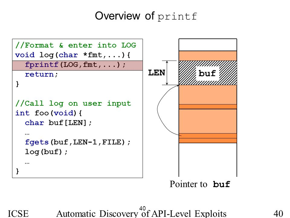 40 ICSE 2005 Automatic Discovery of API-Level Exploits40 Overview of printf //Format & enter into LOG void log(char *fmt,...){ fprintf(LOG,fmt,...); r
