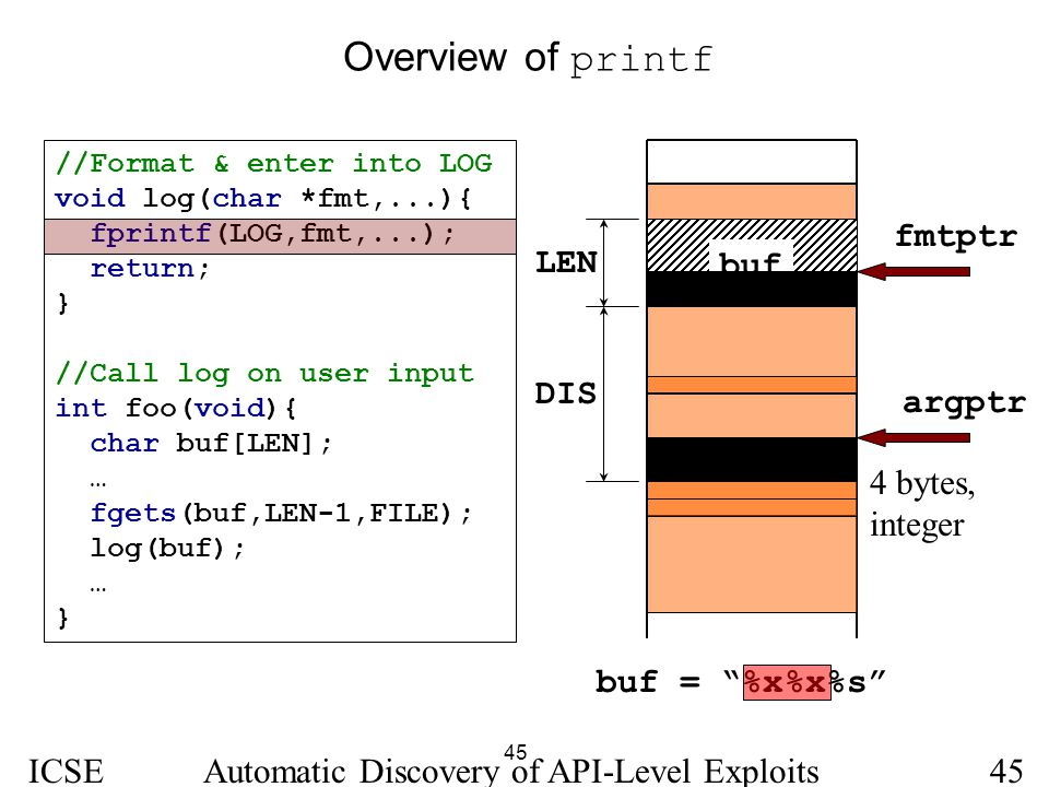 45 ICSE 2005 Automatic Discovery of API-Level Exploits45 Overview of printf //Format & enter into LOG void log(char *fmt,...){ fprintf(LOG,fmt,...); r