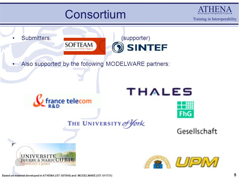 5 Based on material developed in ATHENA (IST-507849) and MODELWARE (IST-511731) Consortium Submitters: (supporter) Also supported by the following MODELWARE partners: