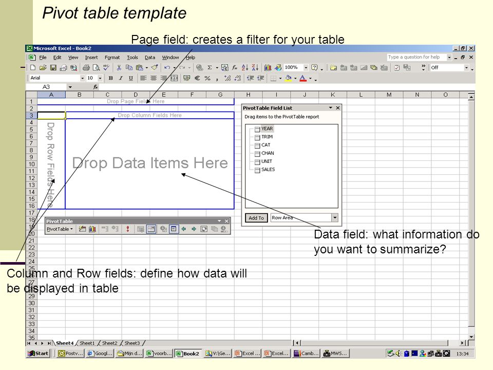 Column and Row fields: define how data will be displayed in table Page field: creates a filter for your table Data field: what information do you want