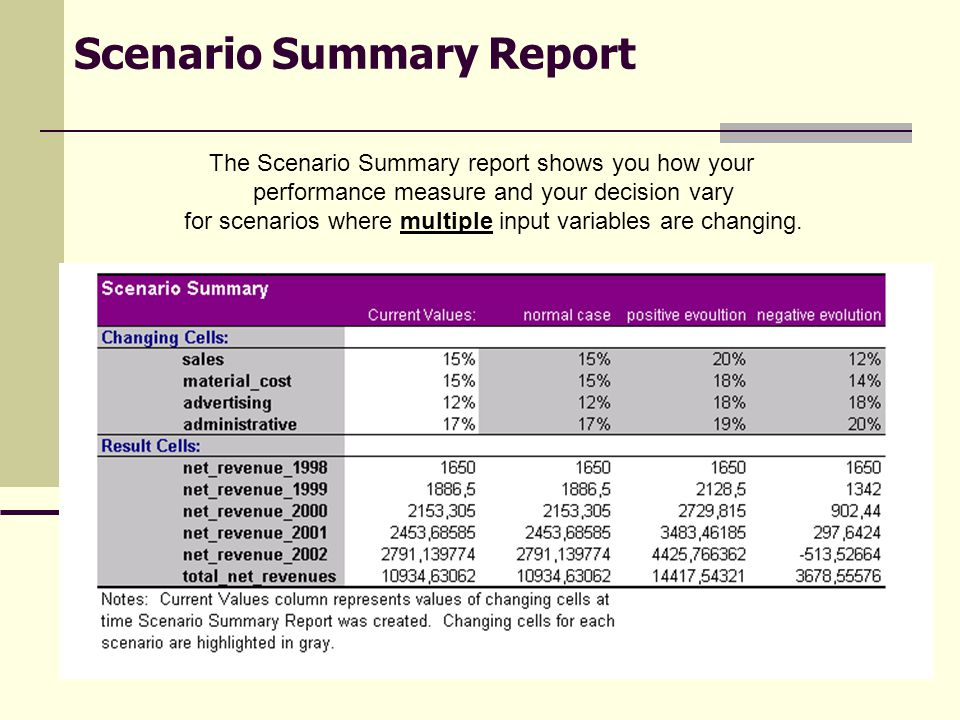 Scenario Summary Report The Scenario Summary report shows you how your performance measure and your decision vary for scenarios where multiple input v