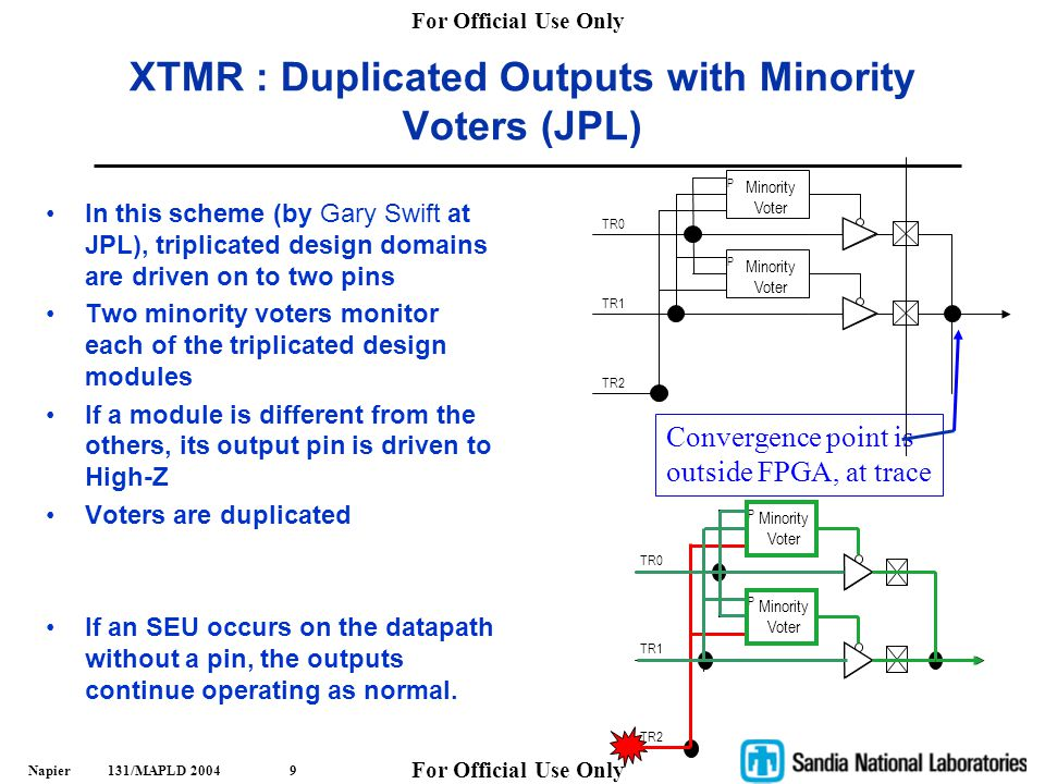 For Official Use Only Napier 131/MAPLD 200410 XTMR: Duplicated Output Operation - Datapath SEU(2) If an SEU occurs on the datapath with a pin, that pin is driven to high-Z.