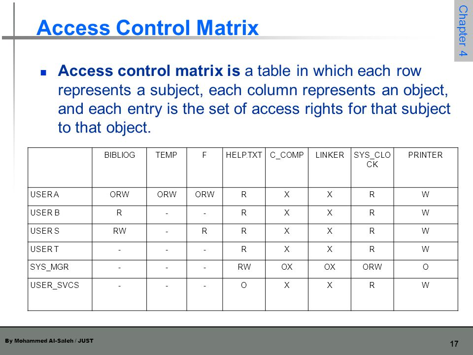 By Mohammed Al-Saleh / JUST 17 Chapter 4 Access Control Matrix Access control matrix is a table in which each row represents a subject, each column re