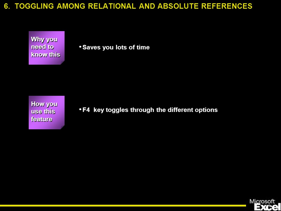 8 Saves you lots of time F4 key toggles through the different options 6. TOGGLING AMONG RELATIONAL AND ABSOLUTE REFERENCES How you use this feature Wh