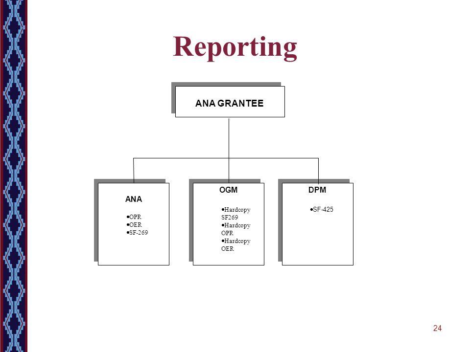24 Reporting ANA GRANTEE ANA  OPR  OER  SF-269 ANA  OPR  OER  SF-269 OGM  Hardcopy SF269  Hardcopy OPR  Hardcopy OER OGM  Hardcopy SF269  Hardcopy OPR  Hardcopy OER DPM  SF-425 DPM  SF-425