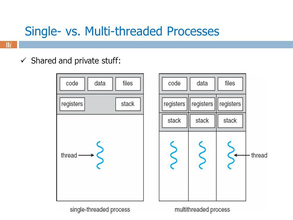 Single- vs. Multi-threaded Processes 10 / 102 Shared and private stuff: