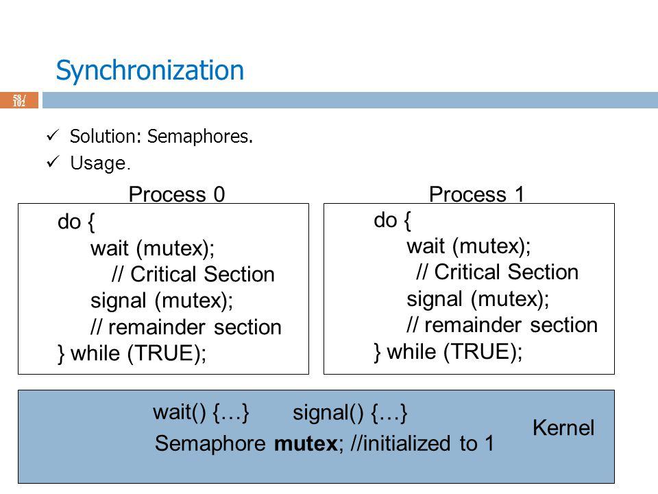 Synchronization 58 / 102 Solution: Semaphores. Usage.