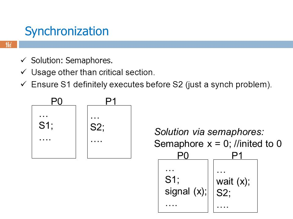 Synchronization 61 / 102 Solution: Semaphores. Usage other than critical section.