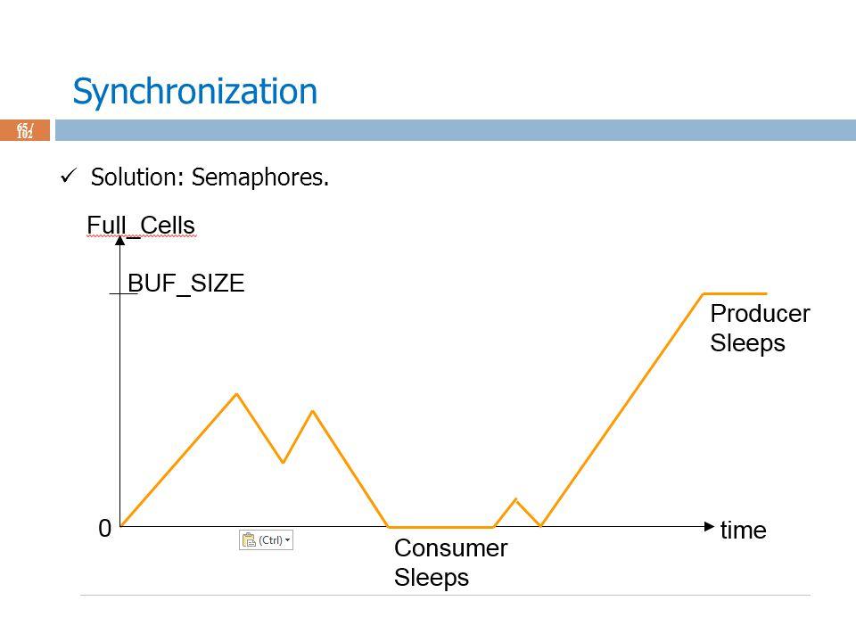 Synchronization 65 / 102 Solution: Semaphores.