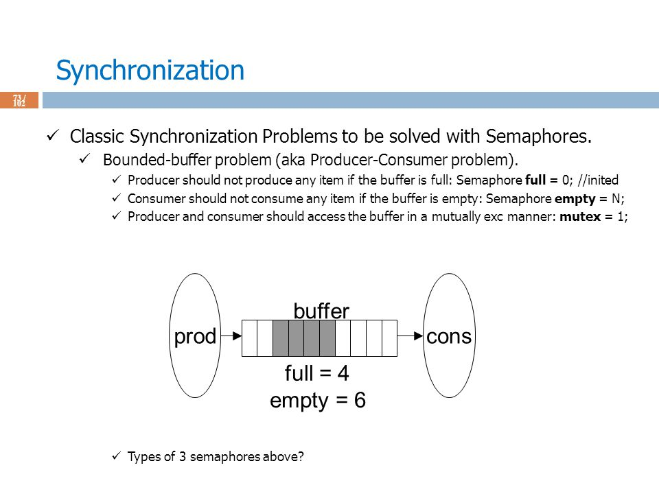 Synchronization 73 / 102 Classic Synchronization Problems to be solved with Semaphores.