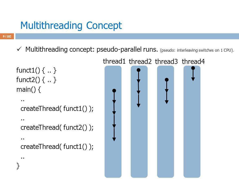 Multithreading Concept 9 / 102 Multithreading concept: pseudo-parallel runs.