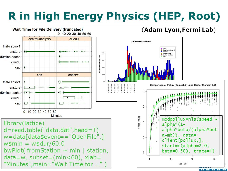 SDM Center R in High Energy Physics (HEP, Root) (Adam Lyon,Fermi Lab) library(lattice) d=read.table( data.dat ,head=T) w=data[data$event== OpenFile ,] w$min = w$dur/60.0 bwPlot( fromStation ~ min | station, data=w, subset=(min<60), xlab= Minutes ,main= Wait Time for … ) modpollux=nls(speed ~ alpha*(1- alpha*beta/(alpha*bet a+mb)), data= client[pollux,], start=c(alpha=2.0, beta=0.50), trace=T)